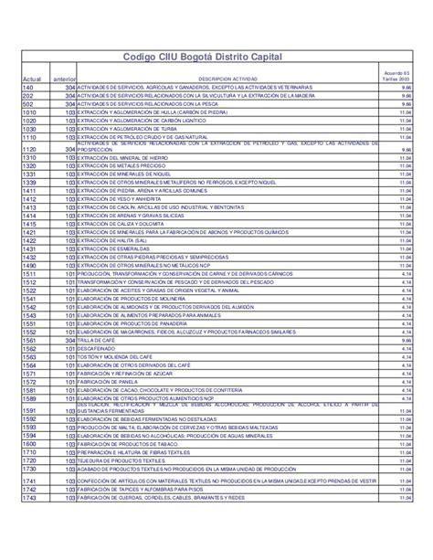 secretaria de hacienda bogota ica liquidcion impuesto vehiculo bogota 2016 impuestos vehiculos medellin