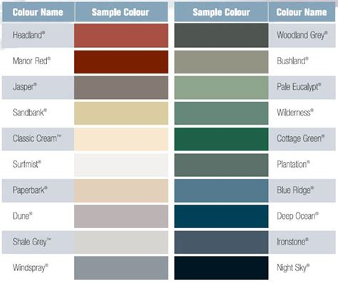 lead color color bond range