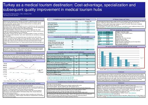 template for a subsequent report tourism turkey cost quality succes ivf
