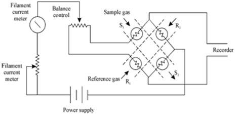 wheatstone bridge resistance range wheatstone bridge circuit linear detector range assignment help