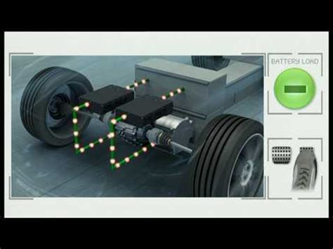 Electric Car Engine Animation Pics For Gt Electric Car Motor Animation
