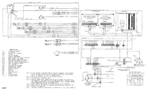 wiring diagram panel kontrol genset wiring diagram with