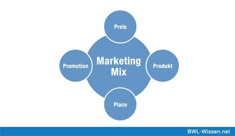 design mix meaning marketing mix definition zusammenfassung