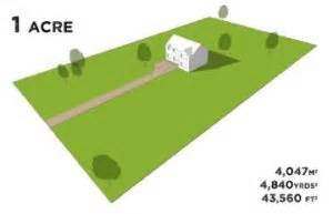 How To Put Square Footage And With And Length In Autodesk Want To Know How Big An Acre Is Landforsalestore
