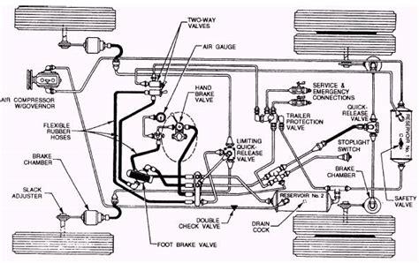 air brake parts diagram air brake system