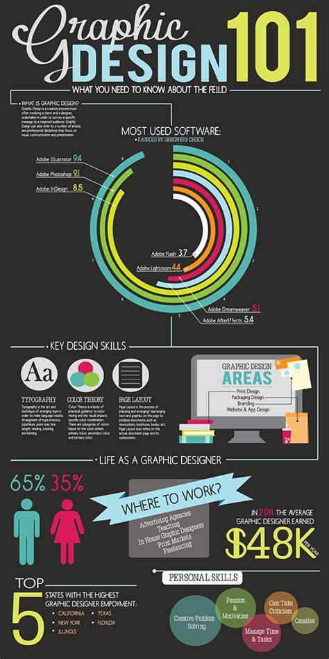 graphic design 101 understanding layout graphic design 101 on behance