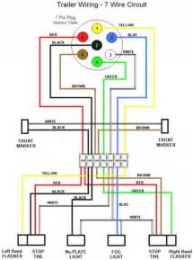 trailer wiring diagram 5 way wiring wiring diagram for cars