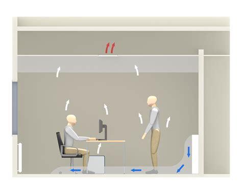 Designing For Comfort Iaq Air Distribution Per Ashrae | designing for comfort iaq air distribution per ashrae