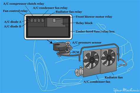 how to replace an air conditioning compressor relay yourmechanic advice