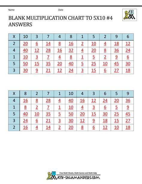 printable blank multiplication chart 10x10 blank multiplication chart up to 10x10