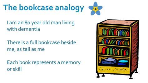 G Plan Bookcase Dementia Friends Presentation