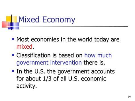 exle of market economy types of economic systems