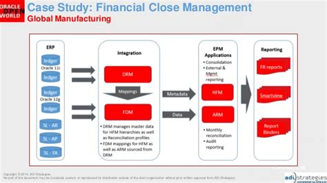 customer success oracle hyperion financial close management