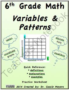 math pattern quiz online 1000 images about eighth grade on pinterest 8th grade