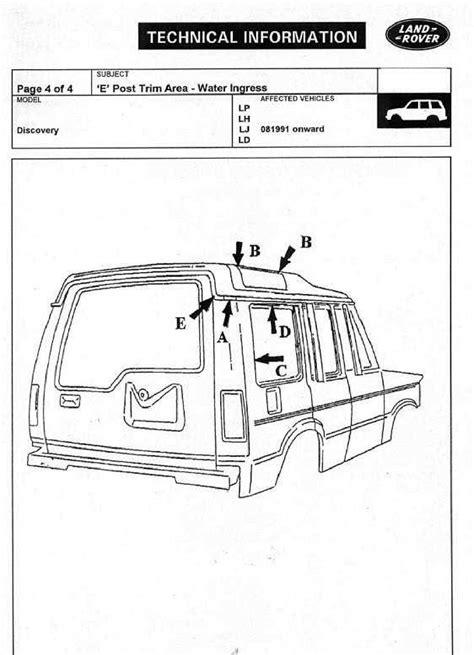 Land Rover Discovery Water Ingress Manual