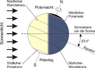 beleuchtung und jahreszeiten auf der erde folgen der erdbewegung luc s webseite
