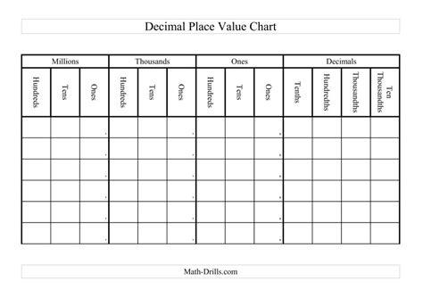 free printable math worksheets decimal place value decimal place value chart a