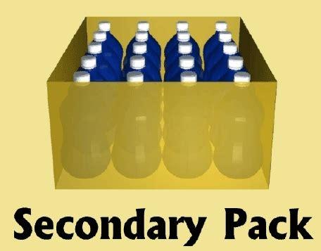 secondary packaging solutions in powai, mumbai