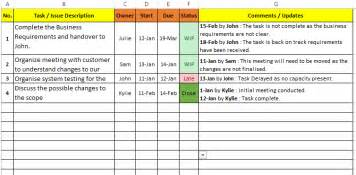 task management template excel free free task management templates using excel free project