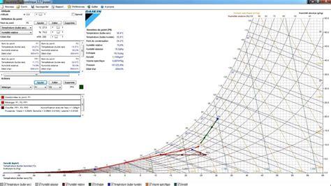 logiciel diagramme de l air humide tutoriel diagramme psychrom 233 trique 2016