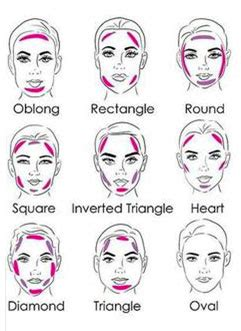 types of faces shapes find you re best hairstyle here home health beauty tips