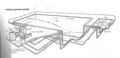 pool piping diagram pool with spa schematics diagrams drawings models