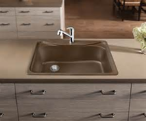 faucet 446004 in anthracite by blanco