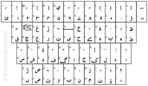 microsoft word urdu keyboard layout urdu aftab unicode keyboard installer and layout free