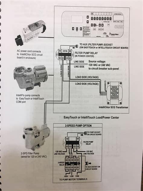 hayward pool motor wiring diagrams wiring diagram