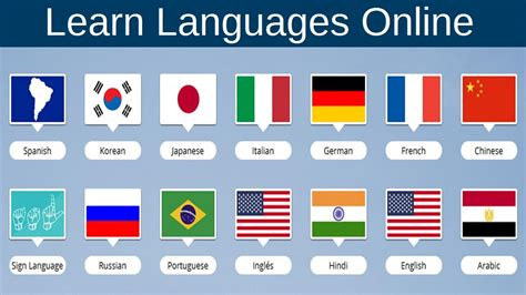 7 Best Languages To Learn by Learn Languages Try For Free