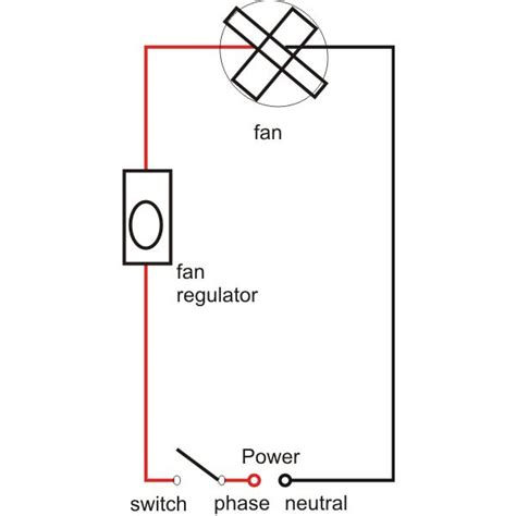 conducting electrical house wiring easy tips layouts