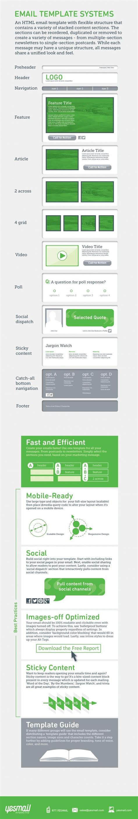 best email layout design 17 best ideas about email templates on pinterest email