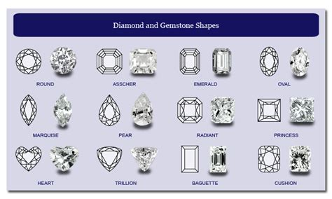 types of crop cuts engagement ring 101 the indian wedding guide