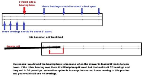 build your own truck bed slide out how to install a sliding truck bed drawer system diy projects for everyone