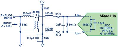 transformer coupling adc transformer coupled front end for wideband a d converters
