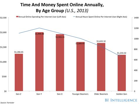 8 dollar fashion outlet lewisville 7 statistics about e commerce shoppers that reveal why