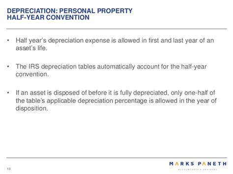 depreciation refresher