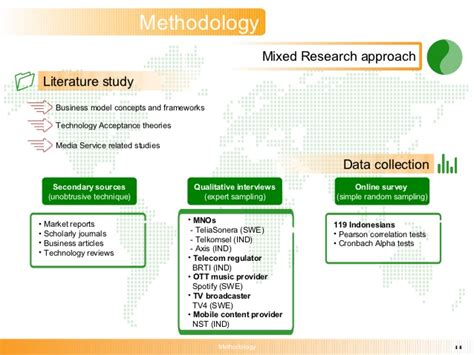 Presentation And Analysis Of Data In Thesis by Presenting Data In A Thesis Writefiction581