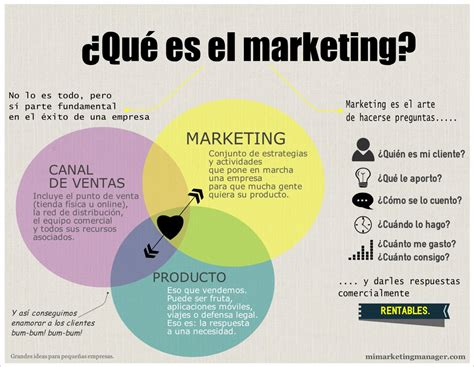 que es el layout en mercadeo tipos de marketing