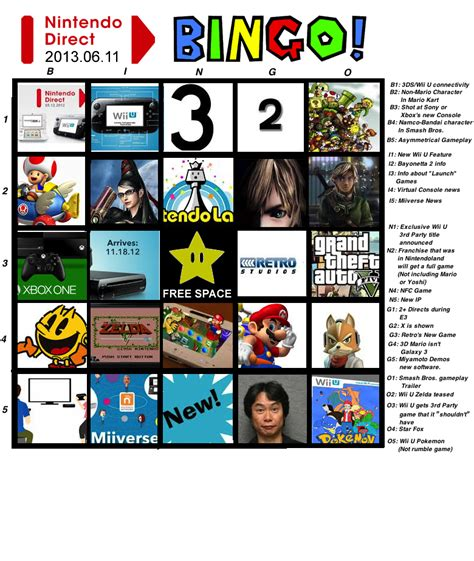E3 Bingo Card Template by I Made A Nintendo E3 Bingo Card Feel Free To Join In And