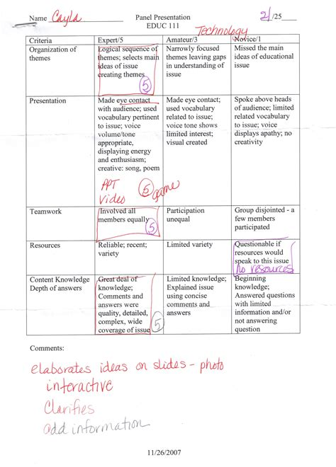 Rubric For Research Paper And Presentation by Top Essay Writing Research Paper Presentation Rubric