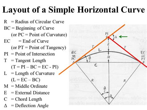 horizontal layout definition geometric design of highways ppt video online download