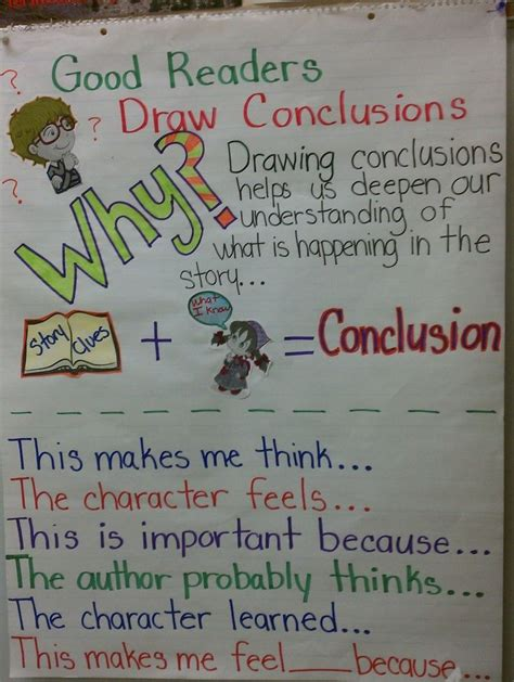 Definition Essay On Perfection by 1000 Ideas About Drawing Conclusions On