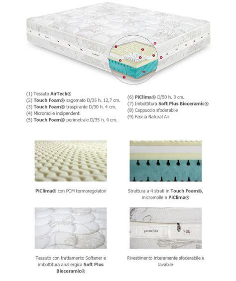 materasso singolo permaflex beautiful materasso singolo permaflex ideas