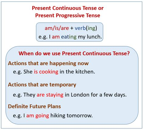 write the pattern of simple present tense present continuous tense exles explanations videos