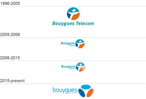 format email bouygues bouygues telecom logo vector logo bouygues eps download