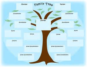 ancestry family tree template simple family tree template