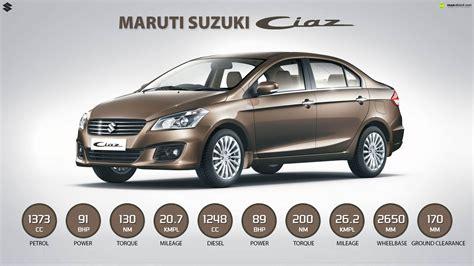 Maruti Suzuki Car Website Maruti Ciaz Car Pic
