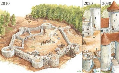 Building Castles by Ozark Fortress Closed This Year Arkansas