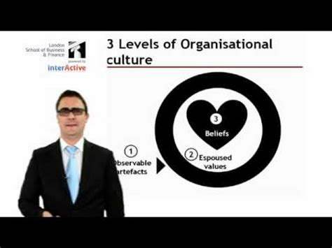 Lsbf Mba Fees by Lsbf Global Mba Lecture Introduction To Organisational